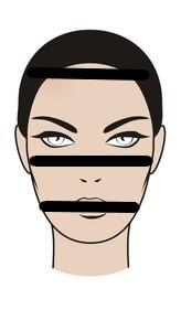 kształty twarzy punkty
