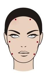 Kształty twarzy – jak go określić. 1