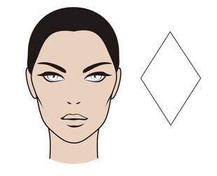 twarz w kształcie diamentu