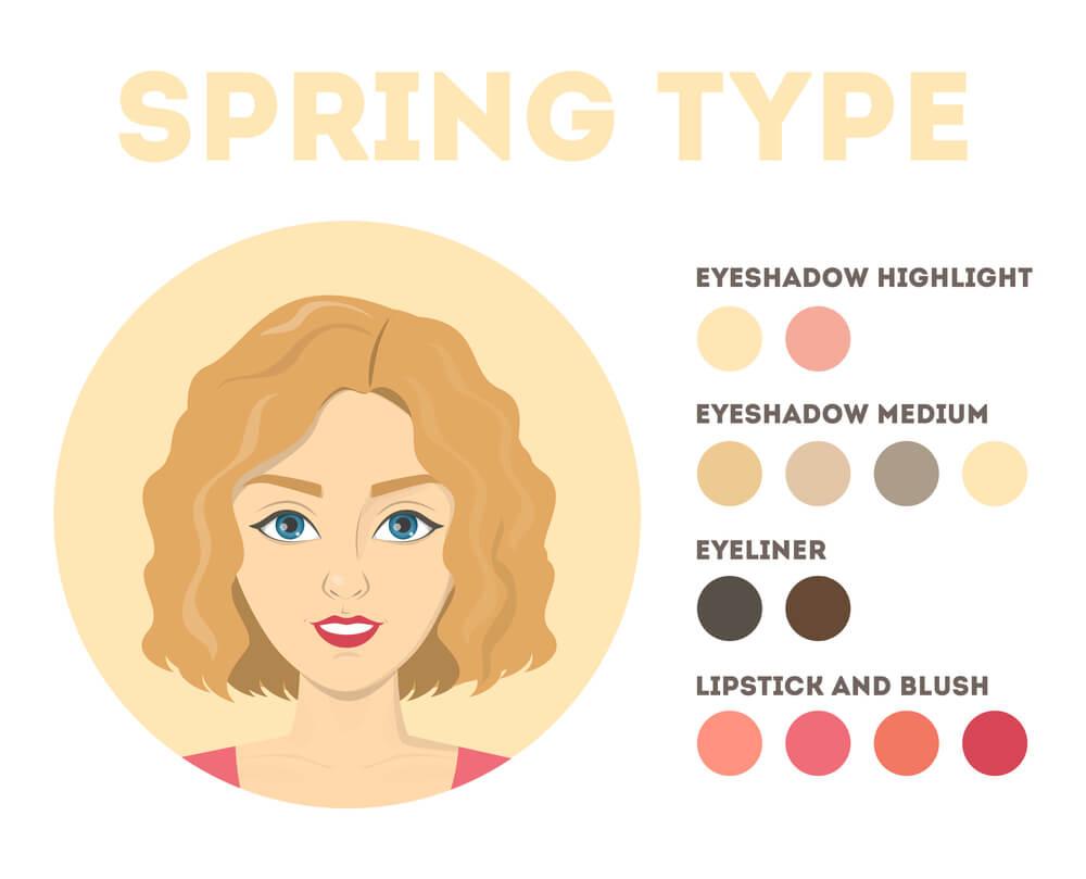 typy urody wiosna