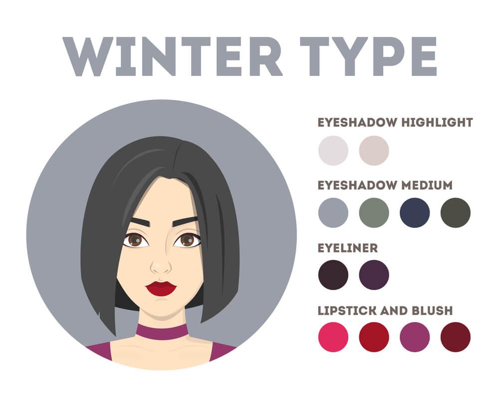 typy urody zima